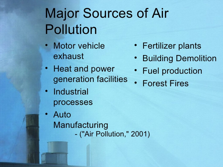 thesis statement on air pollution